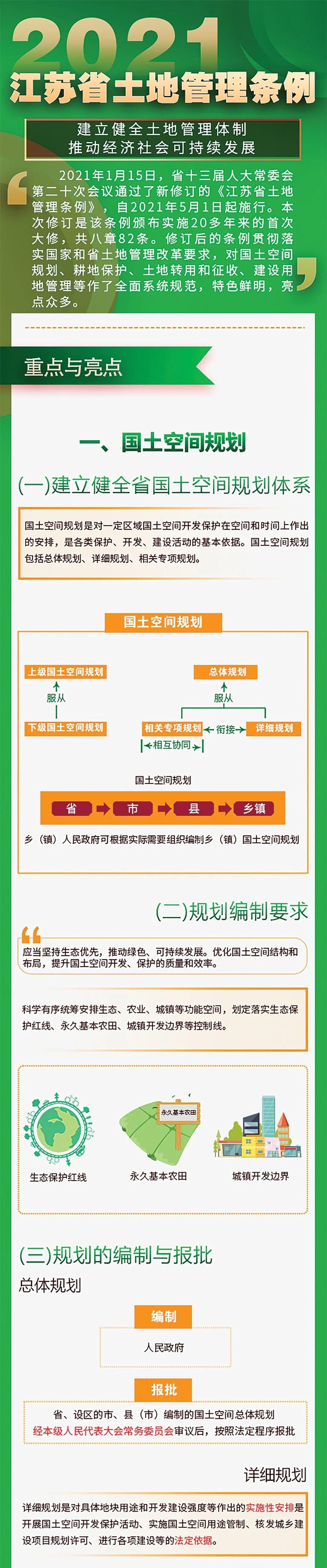 202102-江苏省土地管理条例