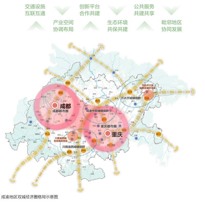 202105-重庆市国土空间总体规划(2021—2035年)(公示版)